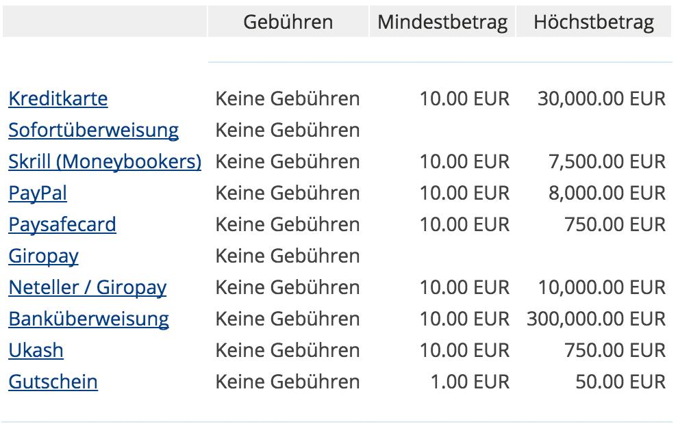 sportingbet_zahlungen